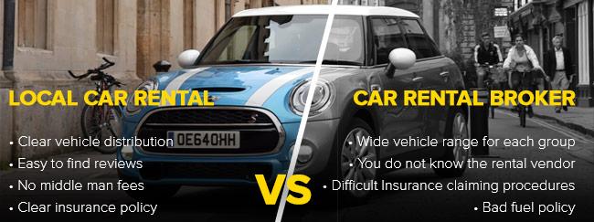Lokale Autovermietung vs Mietwagen Makler